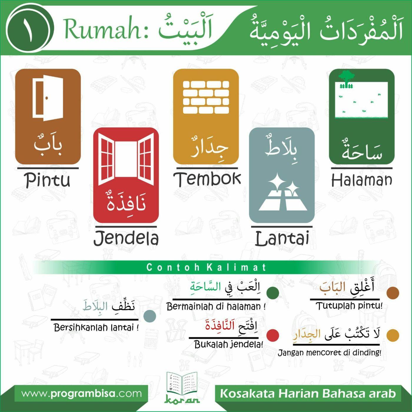 Belajar Bahasa Arab Bagian 1 – Rumah dan apa yang ada di dalamnya