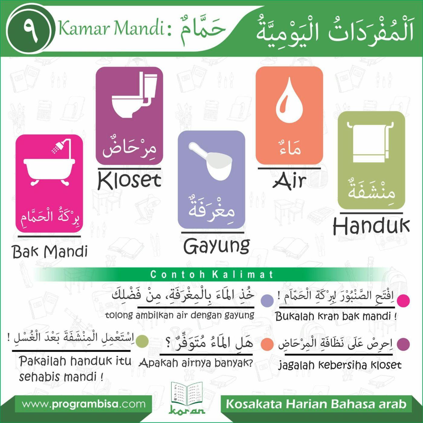 Belajar Bahasa Arab Bagian 9 – Kamar Mandi