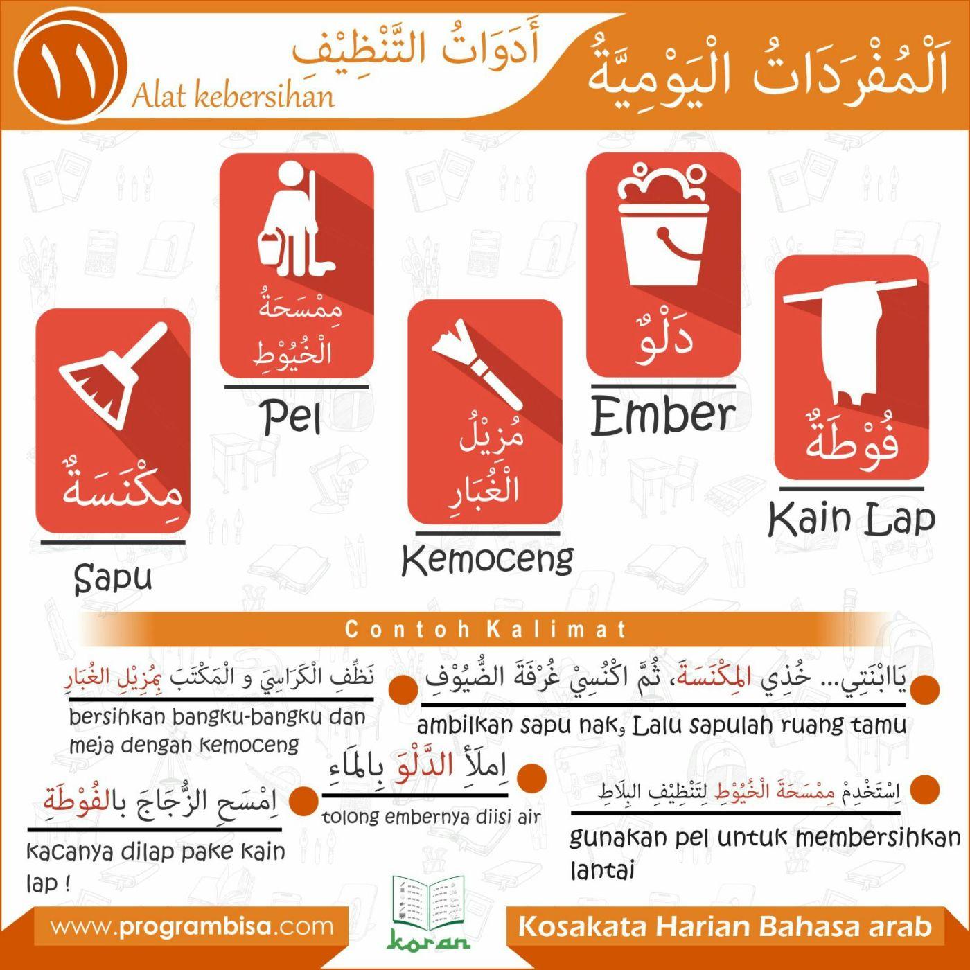 Belajar Bahasa Arab Risalah